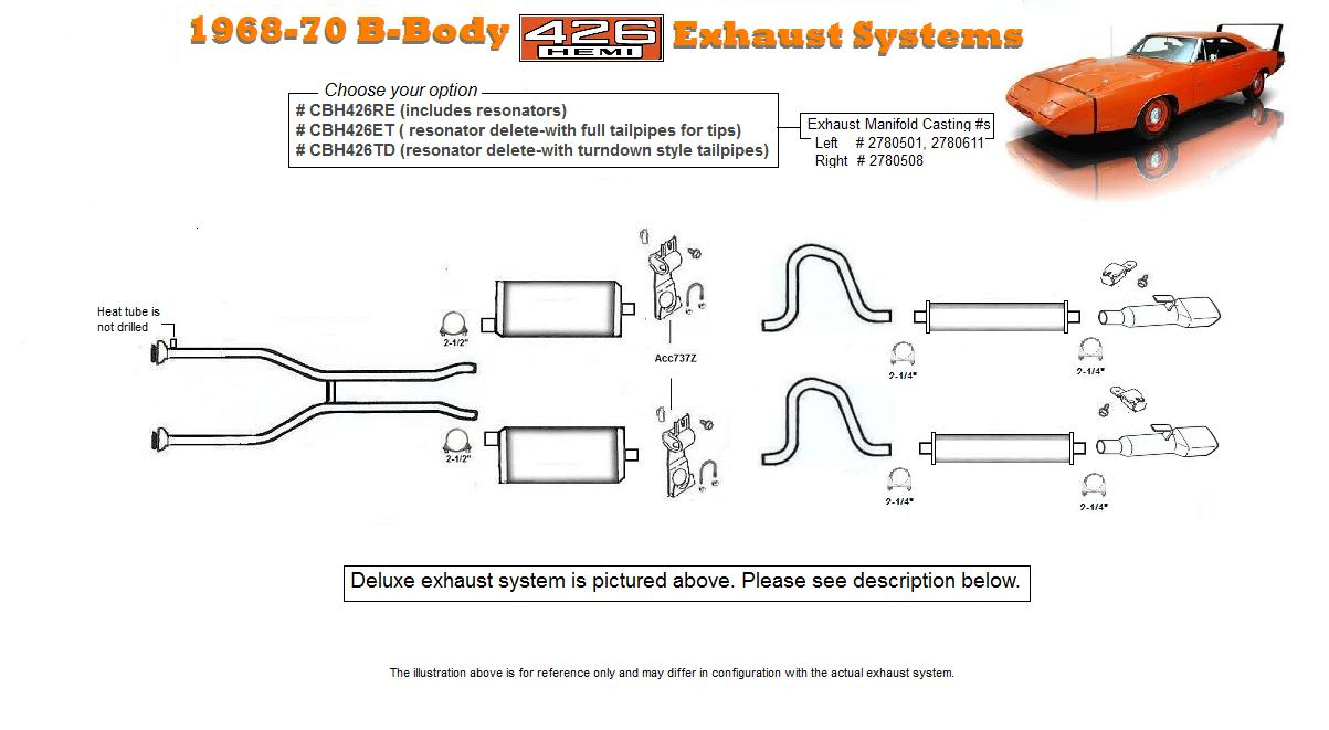 Complete BASIC or DELUXE exhaust system for 68-70 R/T, GTX, Charger, Road  Runner Hemi 426 engines.