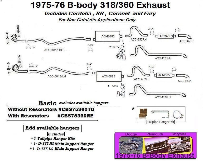 includes everything pictured in diagram, including all nuts, bolts and  clamps, depending on your application  this is for 1975-76 318/360 dodge,  plymouth,