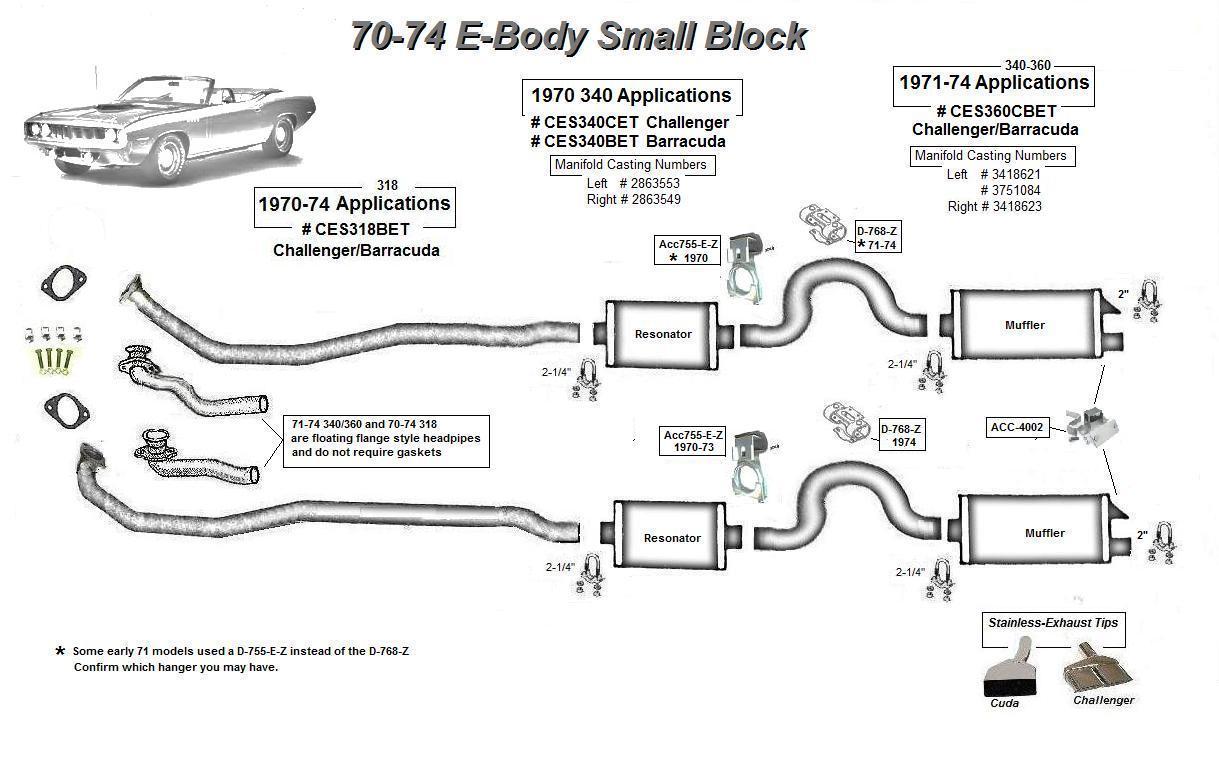 7074 E Body Small Block 318340360 Plete Exhaust Systems. Dodge Challenger. Dodge. 1971 Dodge Challenger Exhaust System Diagram At Scoala.co