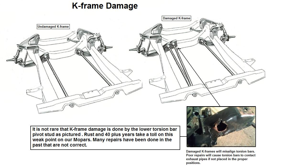 how to fix frame damage