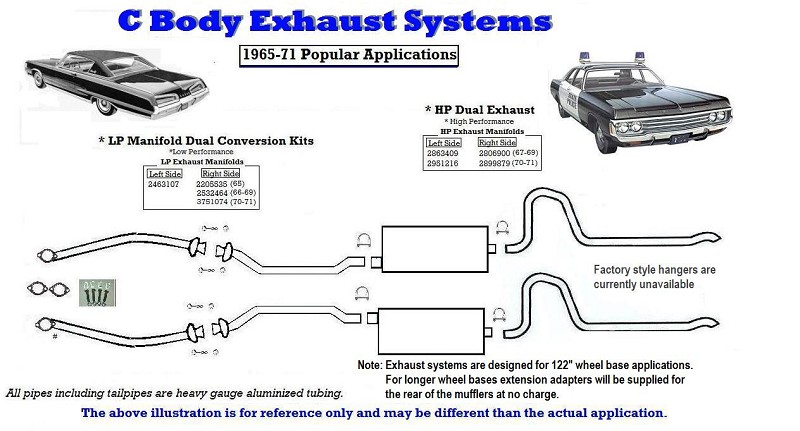 C-Body Basic Exhaust Systems HP or LP