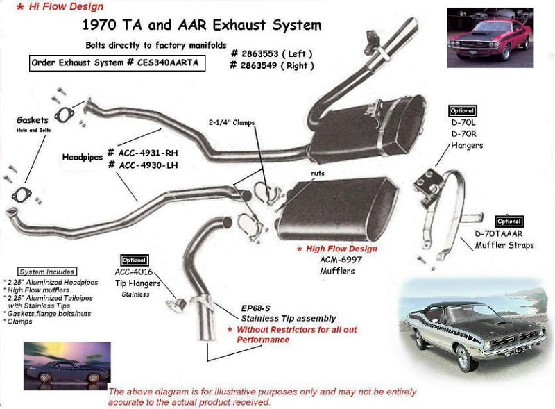 1968 roadrunner wiring diagram also fuel gauge so when did we get  resonators   page 2 dodge  so when did we get  resonators   page 2 dodge