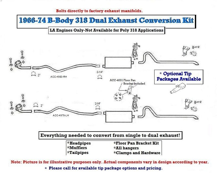 Deluxe Exhaust Systems for 318 Dual Exhausts B-body